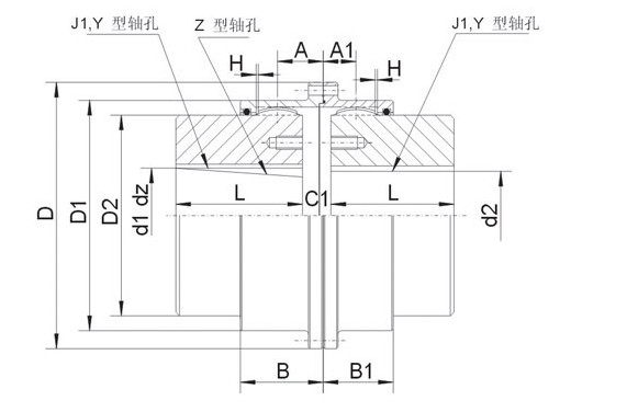GICLZ型鼓形齿式联轴器
