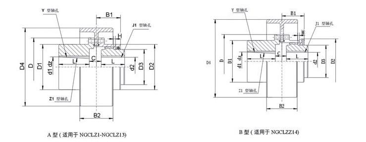 NGCL型带制动轮鼓形齿式联轴器