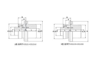 GIICL型鼓形齿式联轴器
