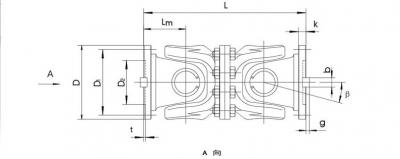 SWC-WF型无伸缩法兰式万向联轴器